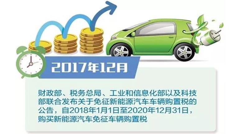 是不是都該換購電動汽車了?請先算清這三筆賬!